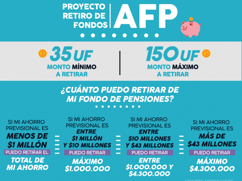 Tutorial para solicitar 10% afp en chile